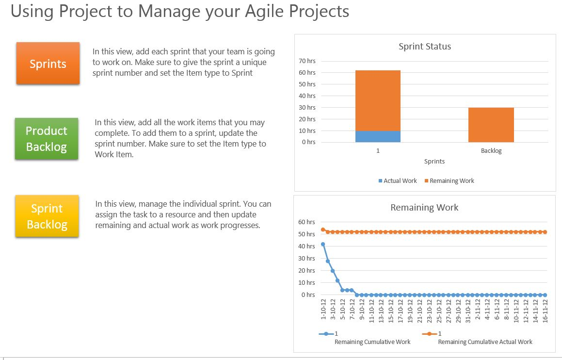 update microsoft project gets agile microsoft project online